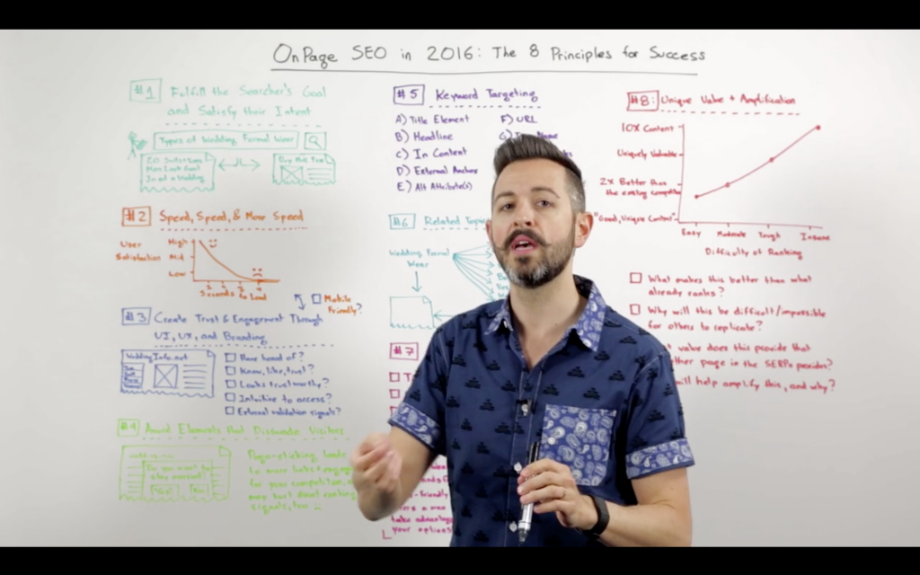 A still image from a Moz Whiteboard Friday episode.